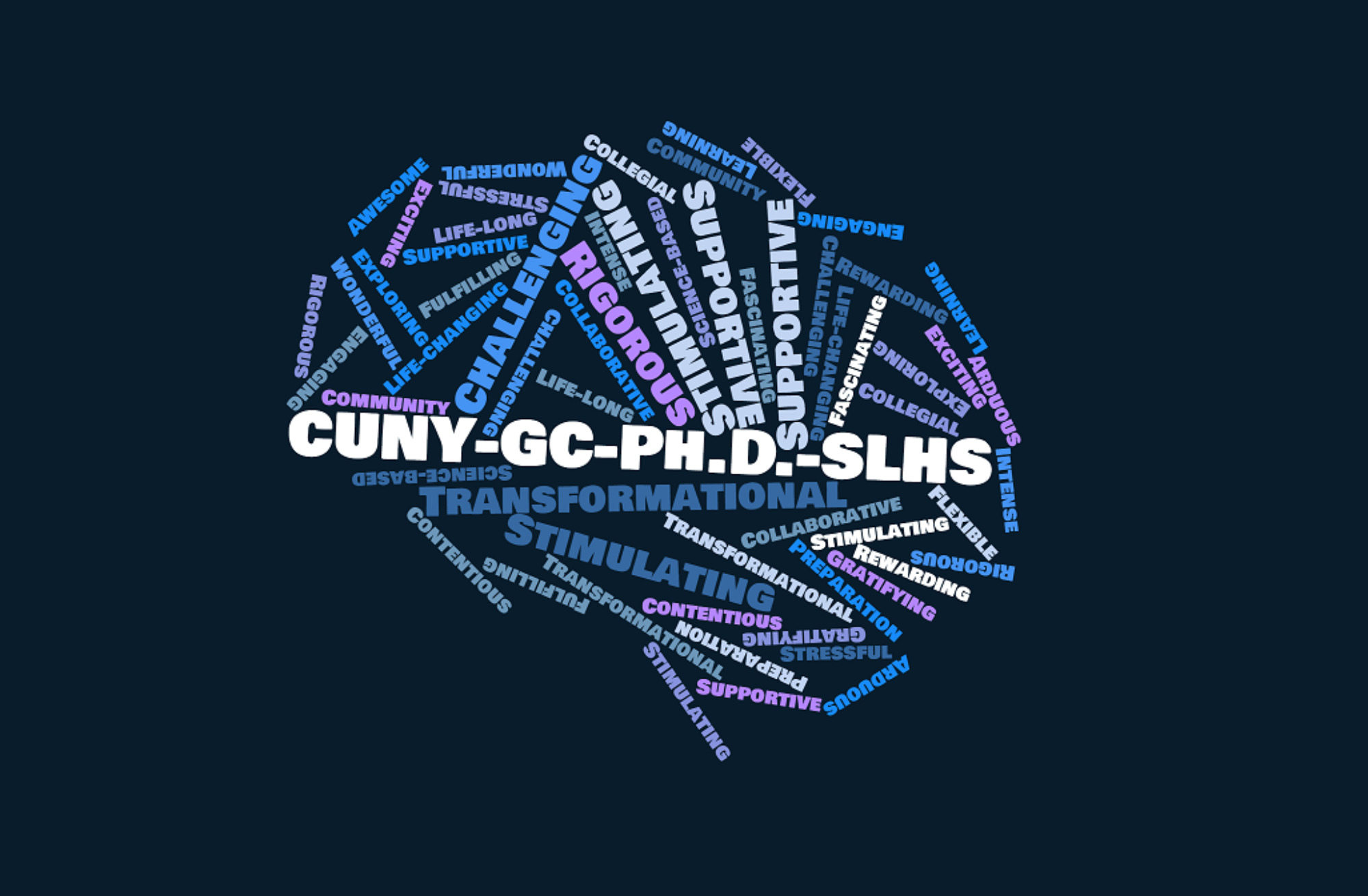 CUNY SLHS Ph.D. Program